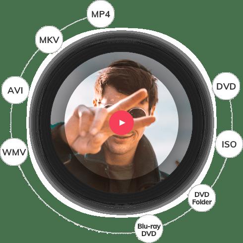 動画をDVD/ブルーレイディスク/ブルーレイフォルダー/ISOに書き込み
